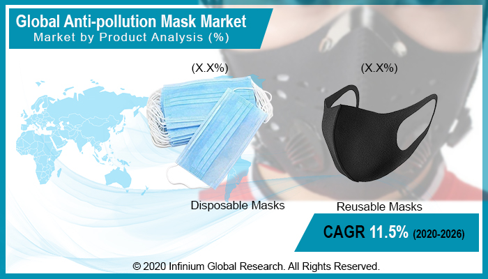 Anti-Pollution Skin Care Products Market