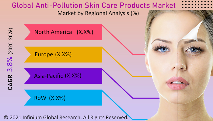 Global Anti-Pollution Skin Care Products Market