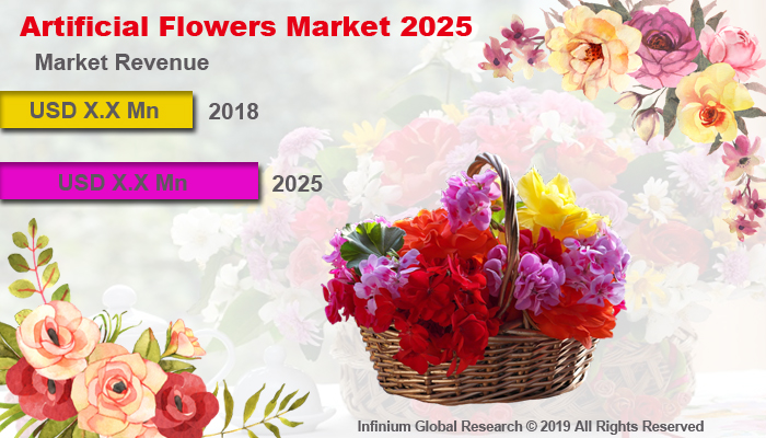 Global Artificial Flowers Market
