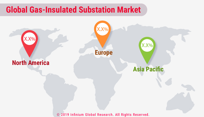 Gas-Insulated Substation Market