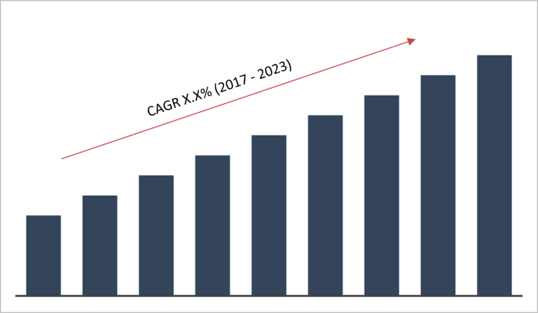 Global Solar Photovoltaic (PV) Installations Market