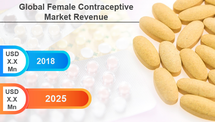 Global Female Contraceptive Market