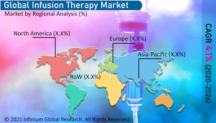 infusion therapy market