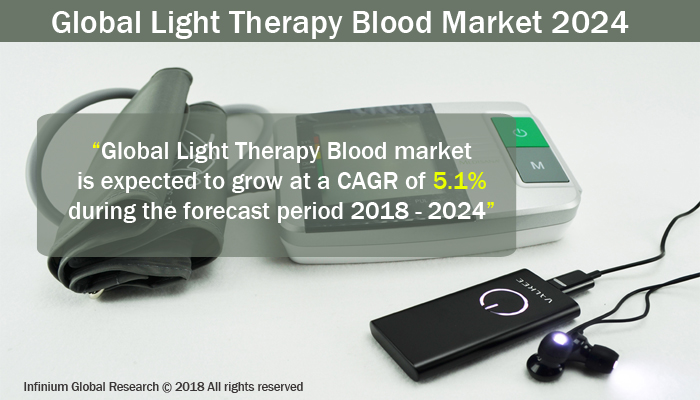 Light Therapy Blood Market