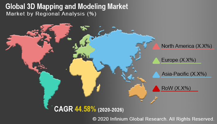 Global 3D Mapping and Modeling Market