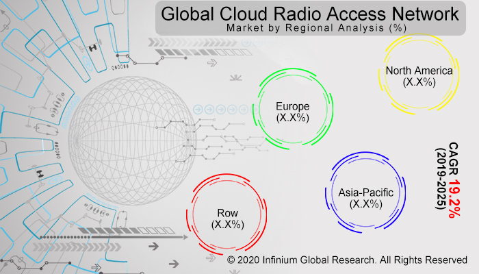 Global Cloud Radio Access Network